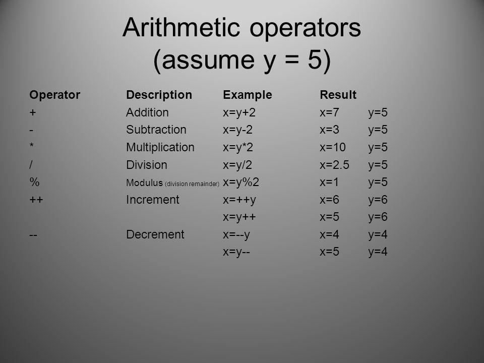 Arithmetic operators (assume y = 5) OperatorDescriptionExampleResult +Additionx=y+2x=7y=5 -Subtractionx=y-2x=3y=5 *Multiplicationx=y*2x=10y=5 /Divisionx=y/2x=2.5y=5 % Modulus (division remainder) x=y%2x=1y=5 ++Incrementx=++yx=6y=6 x=y++x=5y=6 --Decrementx=--yx=4y=4 x=y--x=5y=4