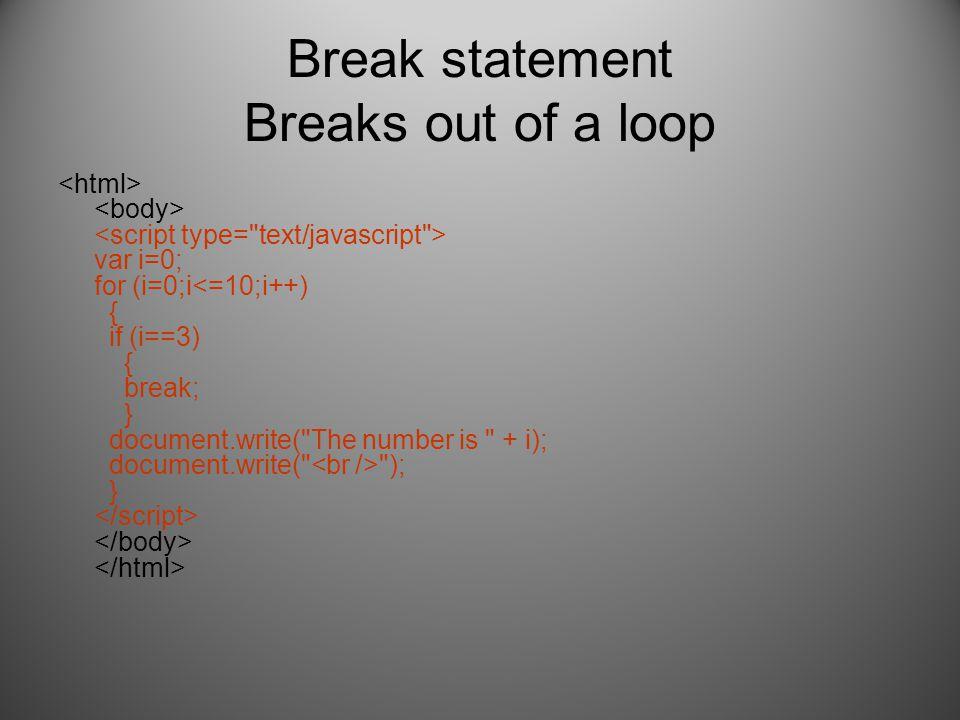 Break statement Breaks out of a loop var i=0; for (i=0;i ); }