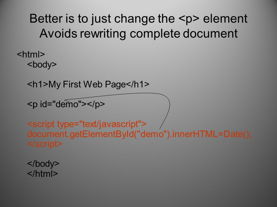 Better is to just change the element Avoids rewriting complete document My First Web Page document.getElementById( demo ).innerHTML=Date();