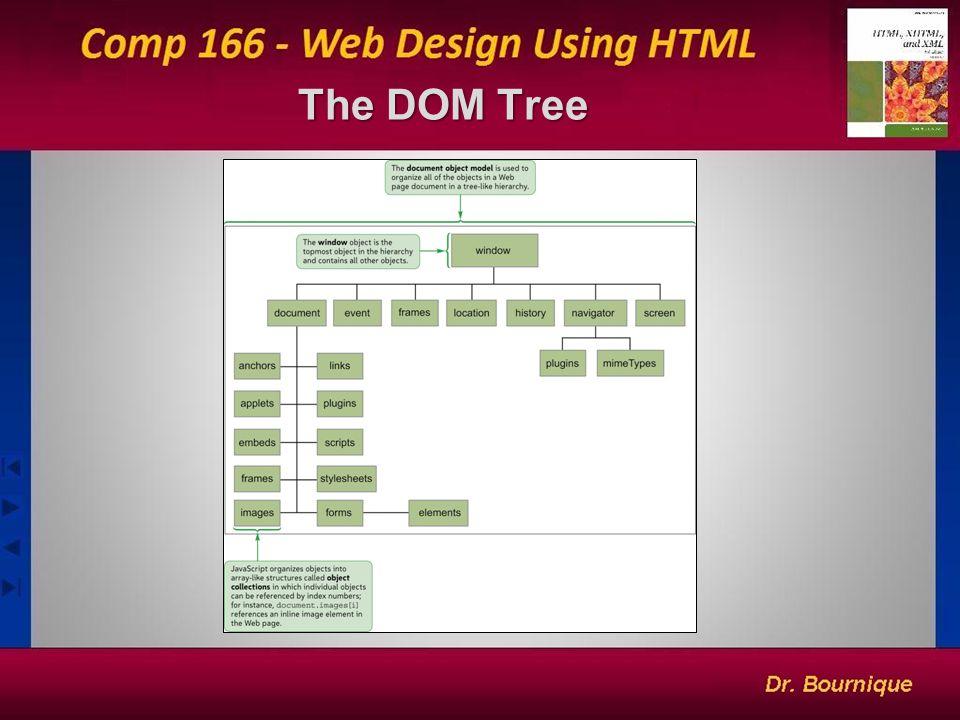 The DOM Tree The DOM Tree 3