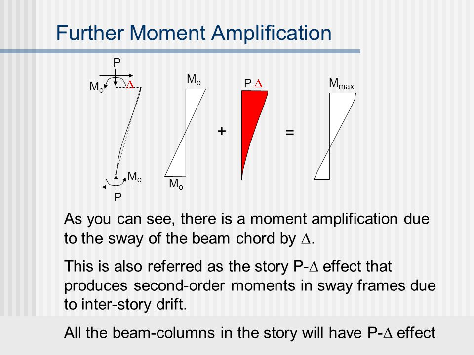 Further Moment Amplification MoMo P MoMo P  MoMo MoMo + P  = M max As you can see, there is a moment amplification due to the sway of the beam chord by .