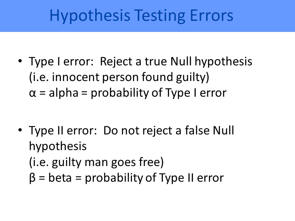 Hypothesis Testing Errors Type I error: Reject a true Null hypothesis (i.e. innocent person found guilty) α = alpha = probability of Type I error Type