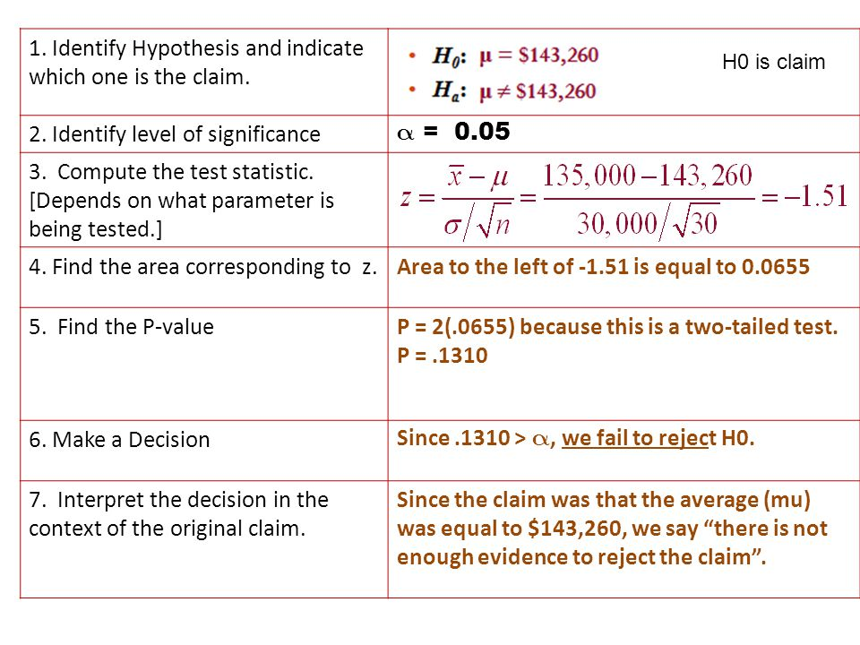1.Identify Hypothesis and indicate which one is the claim.