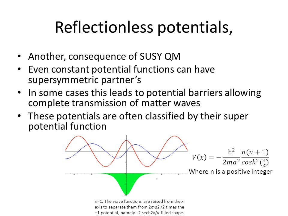 Reflectionless potentials, Another, consequence of SUSY QM Even constant potential functions can have supersymmetric partner's In some cases this lead
