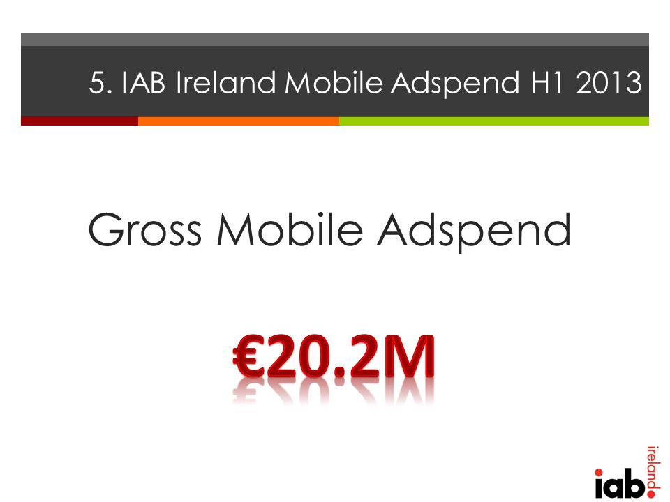 5. IAB Ireland Mobile Adspend H1 2013 Gross Mobile Adspend
