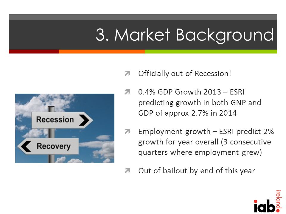 3. Market Background  Officially out of Recession.