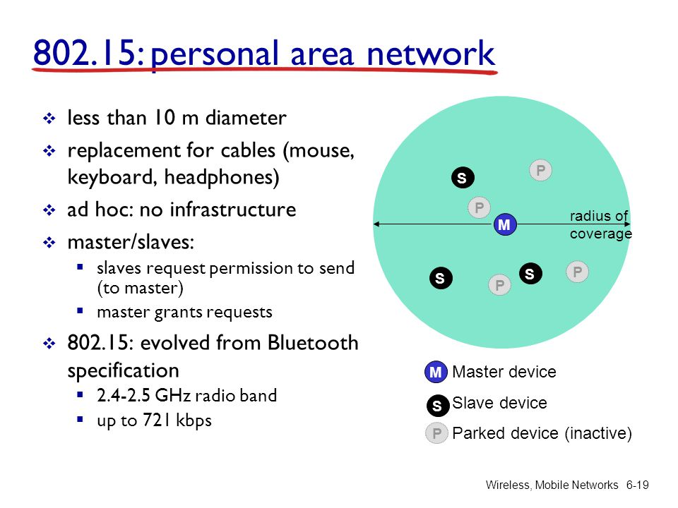Wireless, Mobile Networks 6-19 M radius of coverage S S S P P P P M S Master device Slave device Parked device (inactive) P 802.15: personal area network  less than 10 m diameter  replacement for cables (mouse, keyboard, headphones)  ad hoc: no infrastructure  master/slaves:  slaves request permission to send (to master)  master grants requests  802.15: evolved from Bluetooth specification  2.4-2.5 GHz radio band  up to 721 kbps