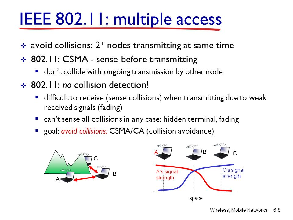 Wireless, Mobile Networks 6-8 IEEE 802.11: multiple access  avoid collisions: 2 + nodes transmitting at same time  802.11: CSMA - sense before transmitting  don't collide with ongoing transmission by other node  802.11: no collision detection.