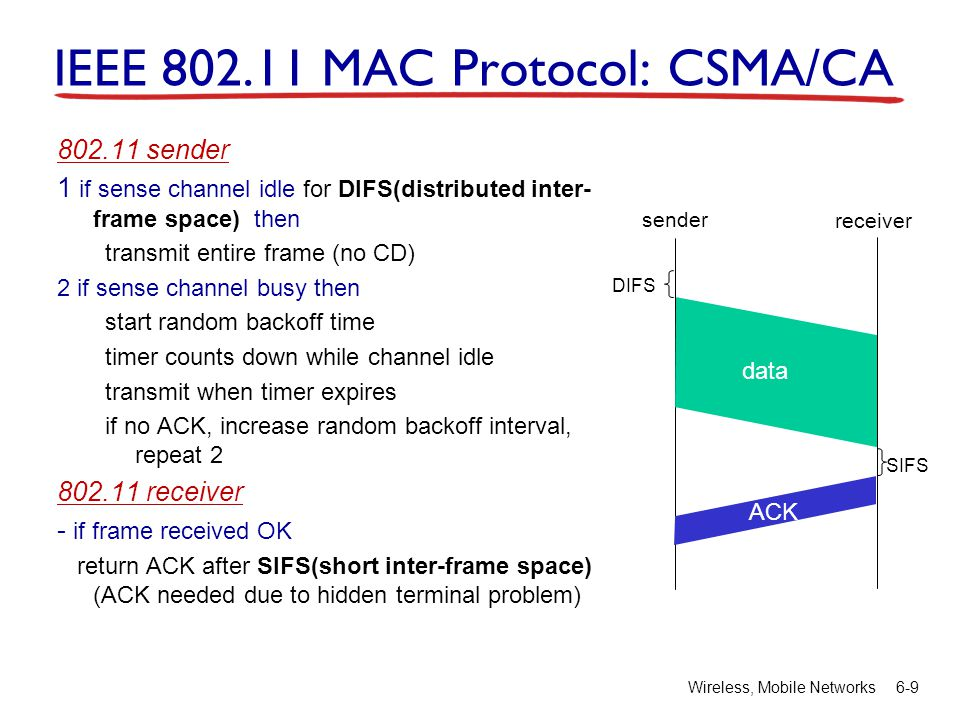Wireless, Mobile Networks 6-9 IEEE 802.11 MAC Protocol: CSMA/CA 802.11 sender 1 if sense channel idle for DIFS(distributed inter- frame space) then transmit entire frame (no CD) 2 if sense channel busy then start random backoff time timer counts down while channel idle transmit when timer expires if no ACK, increase random backoff interval, repeat 2 802.11 receiver - if frame received OK return ACK after SIFS(short inter-frame space) (ACK needed due to hidden terminal problem) sender receiver DIFS data SIFS ACK