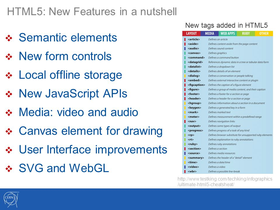 HTML5: New Features in a nutshell  Semantic elements  New form controls  Local offline storage  New JavaScript APIs  Media: video and audio  Canvas element for drawing  User Interface improvements  SVG and WebGL New tags added in HTML5 http://www.testking.com/techking/infographics /ultimate-html5-cheatsheat/