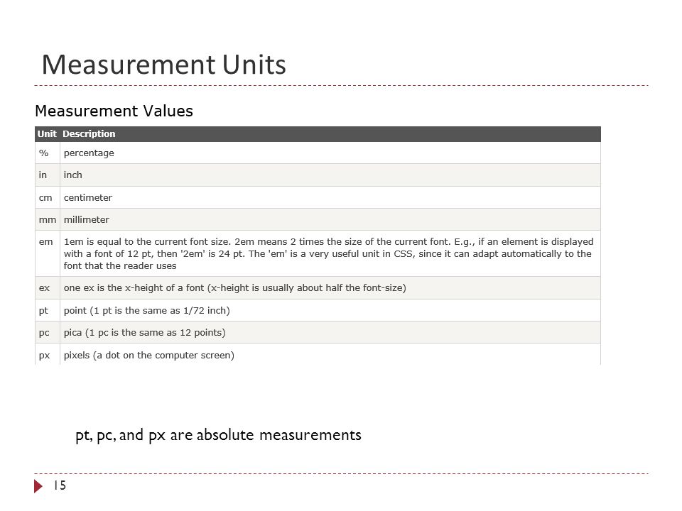 Measurement Units 15 pt, pc, and px are absolute measurements