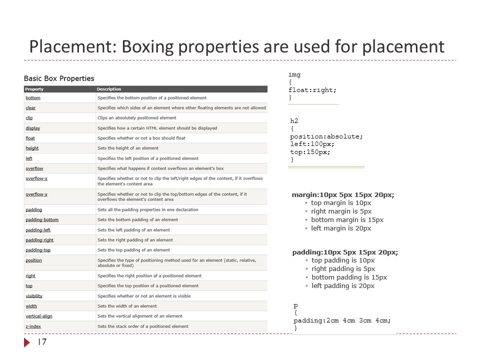 Placement: Boxing properties are used for placement 17