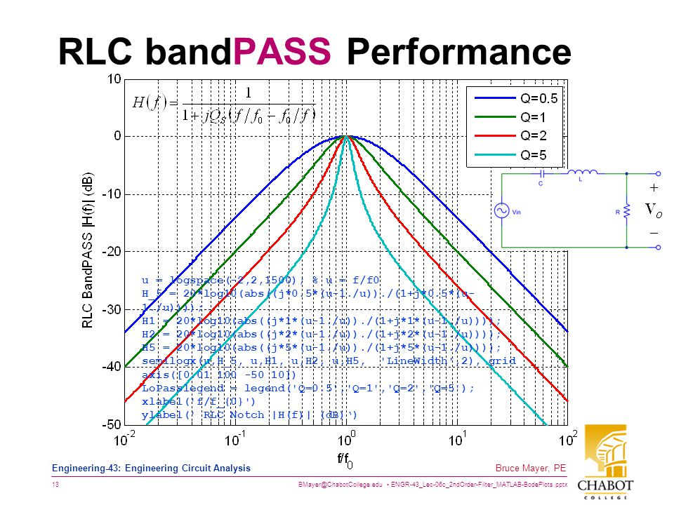 BMayer@ChabotCollege.edu ENGR-43_Lec-06c_2ndOrder-Filter_MATLAB-BodePlots.pptx 13 Bruce Mayer, PE Engineering-43: Engineering Circuit Analysis RLC ban