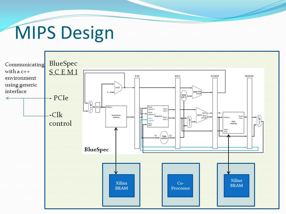 The MIPS state machine