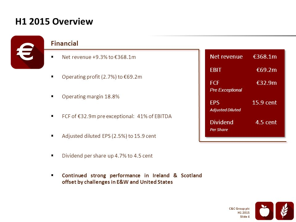 Financial  Net revenue +9.3% to €368.1m  Operating profit (2.7%) to €69.2m  Operating margin 18.8%  FCF of €32.9m pre exceptional: 41% of EBITDA  Adjusted diluted EPS (2.5%) to 15.9 cent  Dividend per share up 4.7% to 4.5 cent  Continued strong performance in Ireland & Scotland offset by challenges in E&W and United States H1 2015 Overview Net revenue€368.1m EBIT€69.2m FCF€32.9m Pre Exceptional EPS15.9 cent Adjusted Diluted Dividend 4.5 cent Per Share C&C Group plc H1 2015 Slide 4