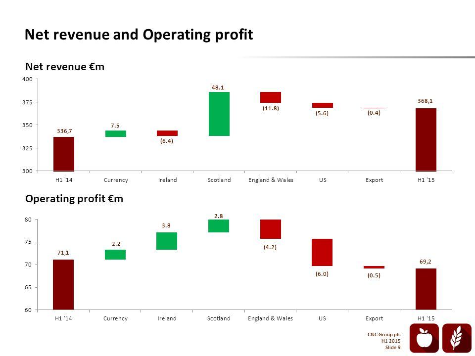 Net revenue €m Net revenue and Operating profit Operating profit €m C&C Group plc H1 2015 Slide 9