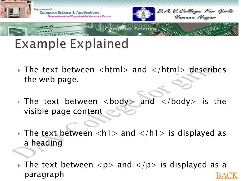  The text between and describes the web page.  The text between and is the visible page content  The text between and is displayed as a heading  T