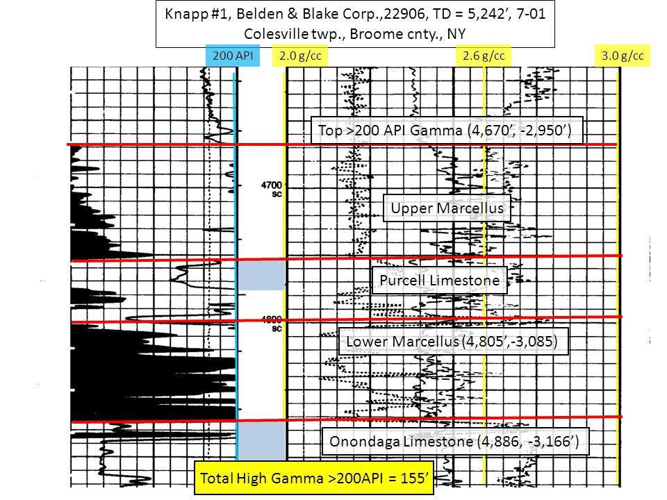 14 Knapp #1, Belden & Blake Corp.,22906, TD = 5,242', 7-01 Colesville twp., Broome cnty., NY 200 API2.0 g/cc2.6 g/cc3.0 g/cc Onondaga Limestone (4,886, -3,166') Lower Marcellus (4,805',-3,085) Purcell Limestone Total High Gamma >200API = 155' Top >200 API Gamma (4,670', -2,950') Upper Marcellus