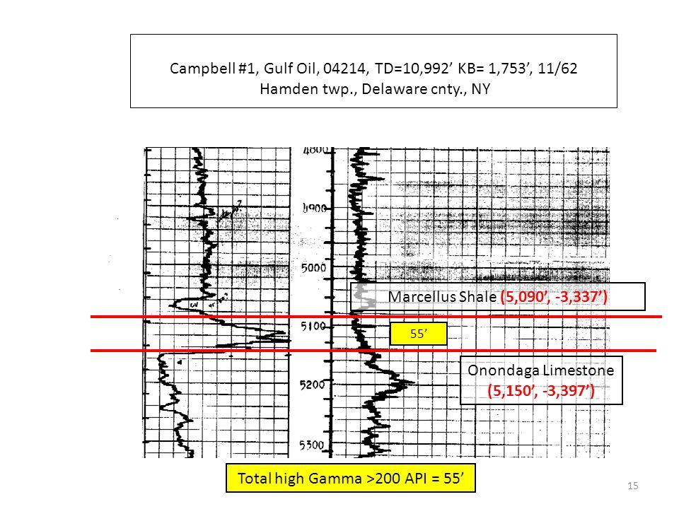 15 Campbell #1, Gulf Oil, 04214, TD=10,992' KB= 1,753', 11/62 Hamden twp., Delaware cnty., NY Total high Gamma >200 API = 55' Onondaga Limestone (5,150', -3,397') Marcellus Shale (5,090', -3,337') 55'