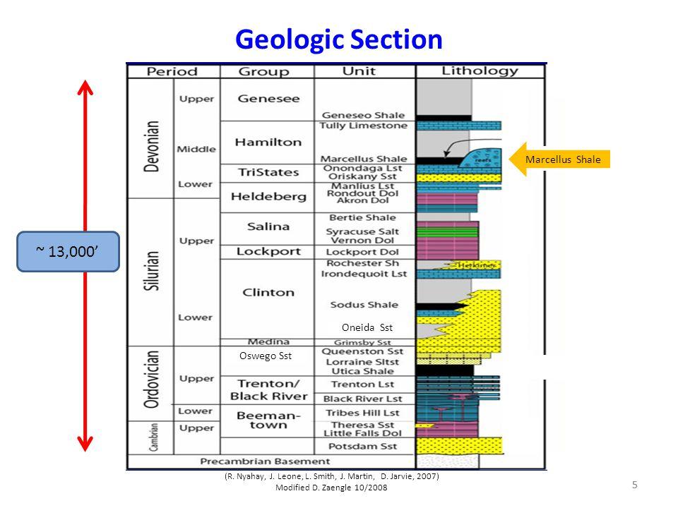 5 Geologic Section Oswego Sst Oneida Sst ~ 13,000' (R.