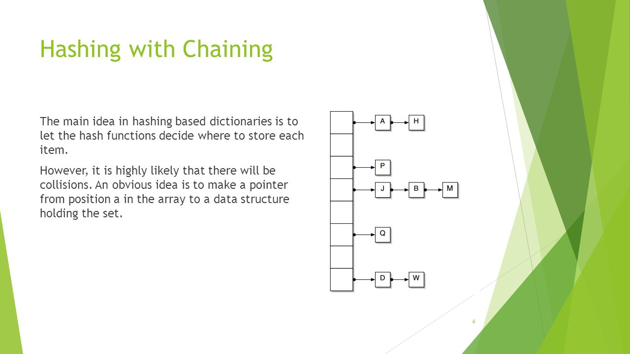 Hashing with Chaining The main idea in hashing based dictionaries is to let the hash functions decide where to store each item.