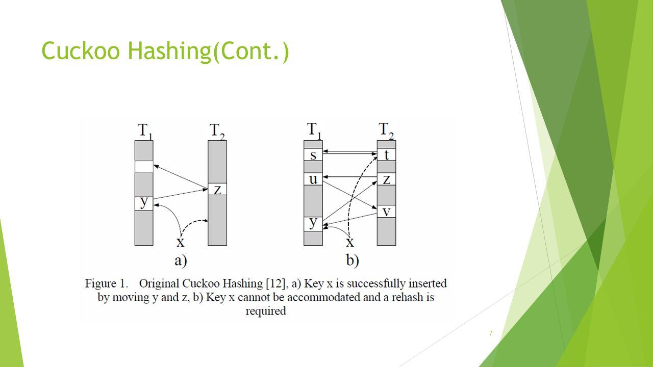 Cuckoo Hashing(Cont.) 7