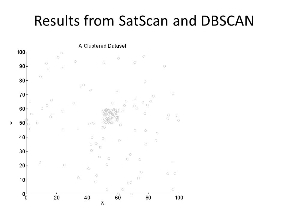 Results from SatScan and DBSCAN