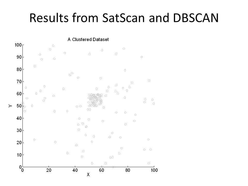 SatScan results