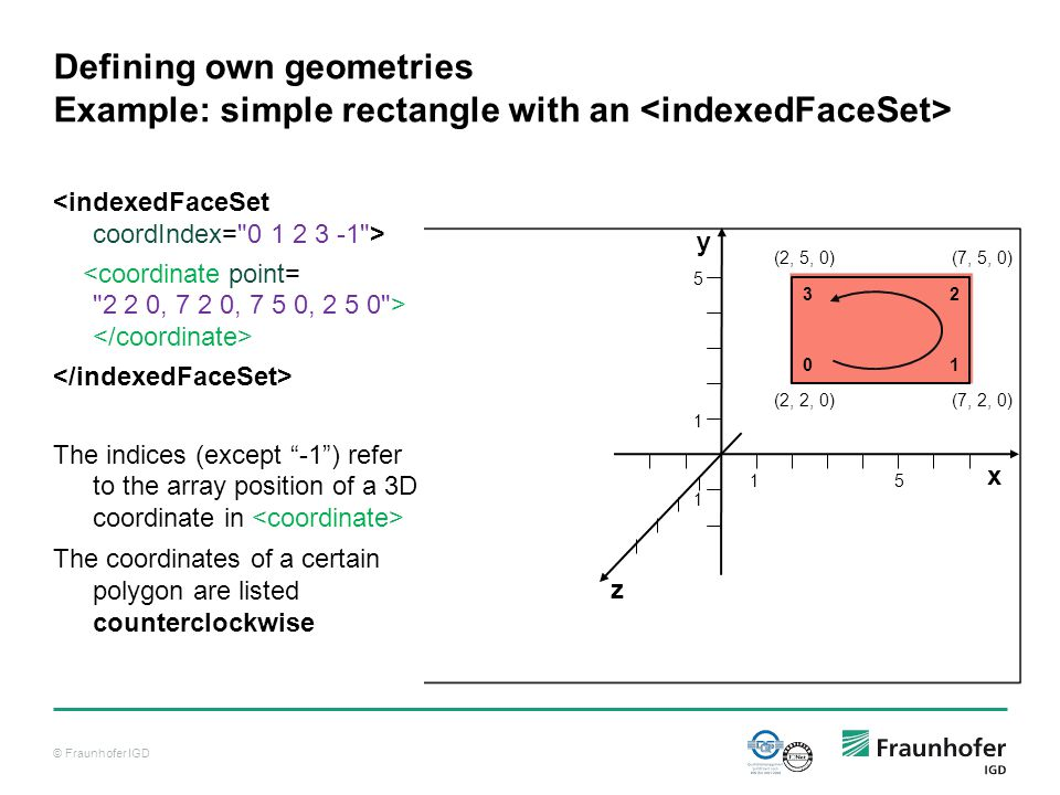 © Fraunhofer IGD Defining own geometries Example: simple rectangle with an The indices (except -1 ) refer to the array position of a 3D coordinate in The coordinates of a certain polygon are listed counterclockwise x y 1 1 5 5 (2, 2, 0)(7, 2, 0) (2, 5, 0)(7, 5, 0) z 1 01 32