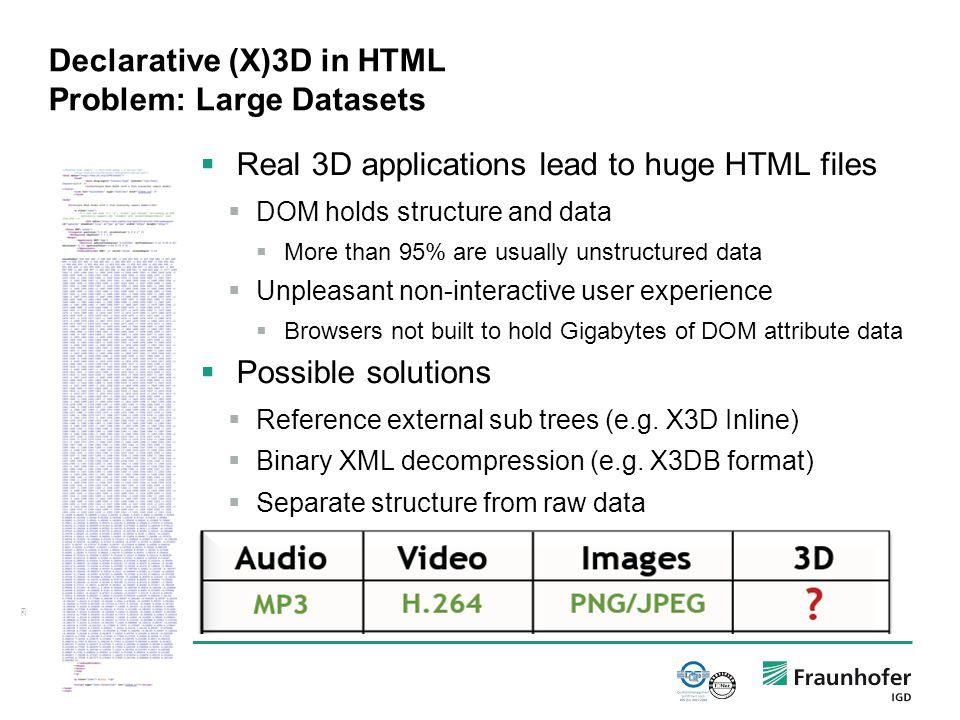 © Fraunhofer IGD  Real 3D applications lead to huge HTML files  DOM holds structure and data  More than 95% are usually unstructured data  Unpleasant non-interactive user experience  Browsers not built to hold Gigabytes of DOM attribute data  Possible solutions  Reference external sub trees (e.g.