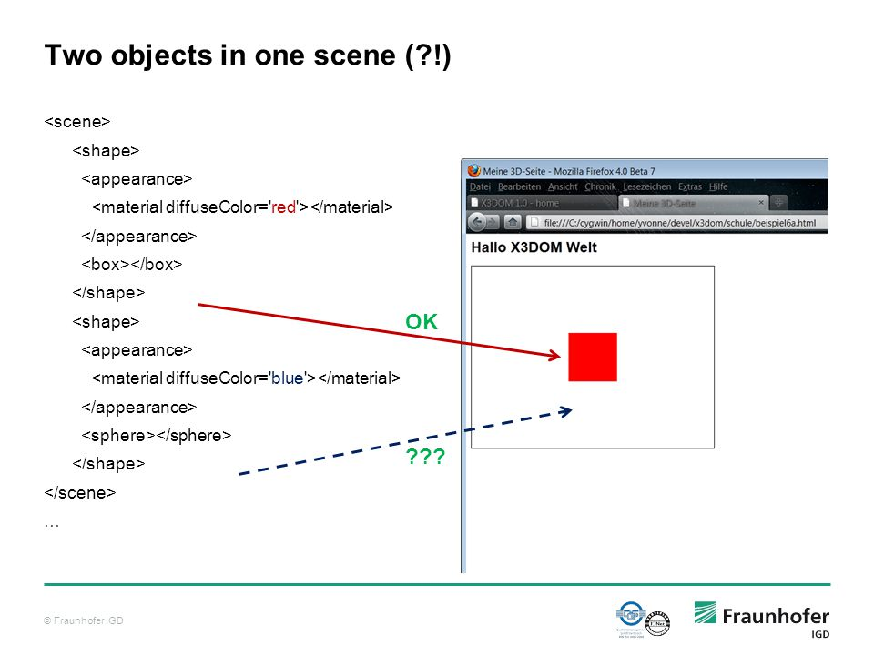 © Fraunhofer IGD Two objects in one scene ( !) … OK
