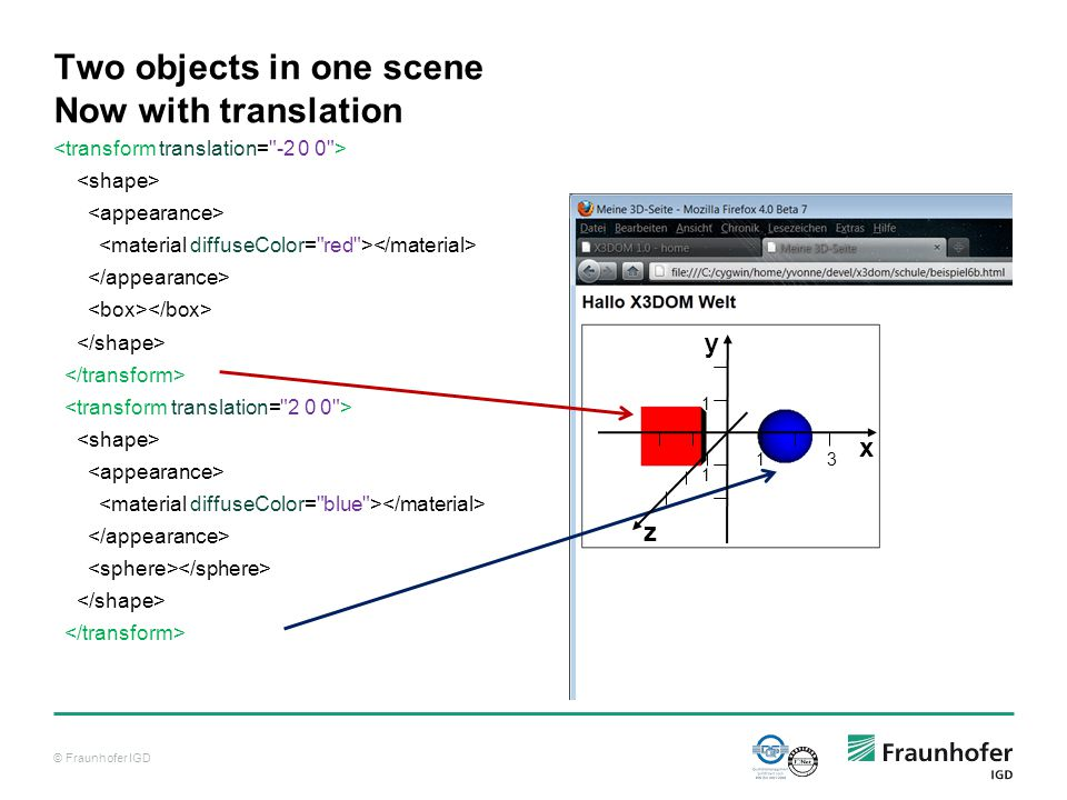© Fraunhofer IGD Two objects in one scene Now with translation x y 1 1 3 z 1