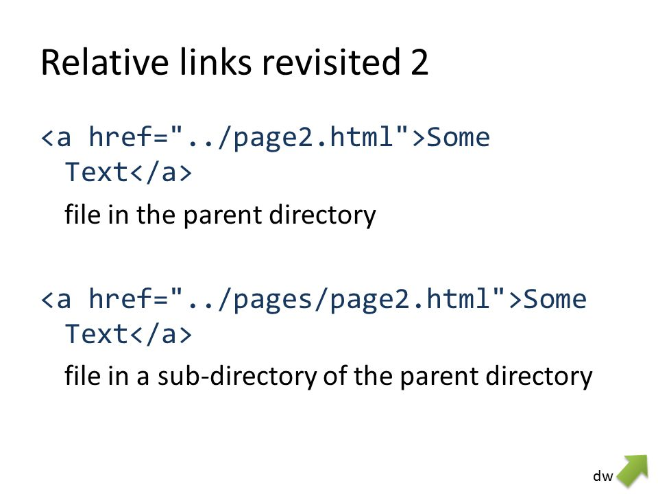 Relative links revisited 2 Some Text file in the parent directory Some Text file in a sub-directory of the parent directory dw