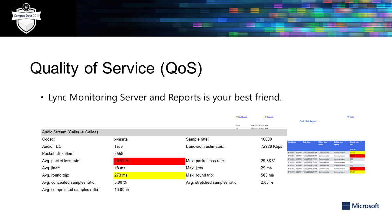 Quality of Service (QoS) Lync Monitoring Server and Reports is your best friend.