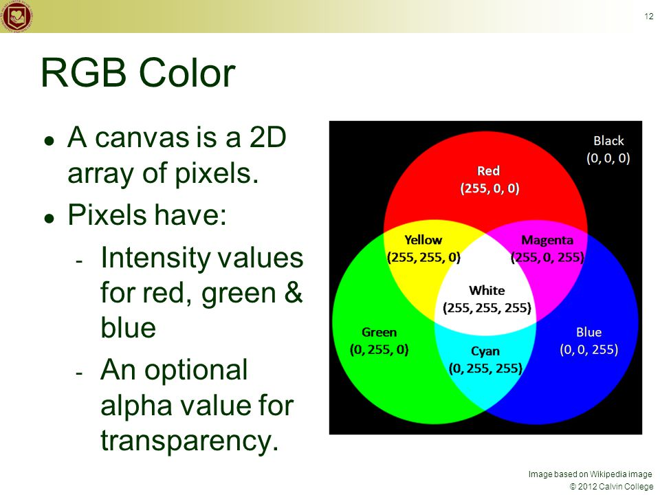 © 2012 Calvin College RGB Color 12 ● A canvas is a 2D array of pixels.