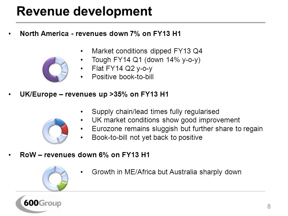 Revenue development North America - revenues down 7% on FY13 H1 Market conditions dipped FY13 Q4 Tough FY14 Q1 (down 14% y-o-y) Flat FY14 Q2 y-o-y Positive book-to-bill UK/Europe – revenues up >35% on FY13 H1 Supply chain/lead times fully regularised UK market conditions show good improvement Eurozone remains sluggish but further share to regain Book-to-bill not yet back to positive RoW – revenues down 6% on FY13 H1 Growth in ME/Africa but Australia sharply down 8