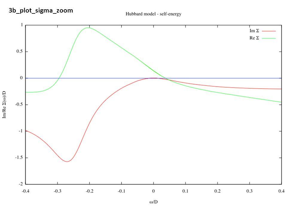 3b_plot_sigma_zoom