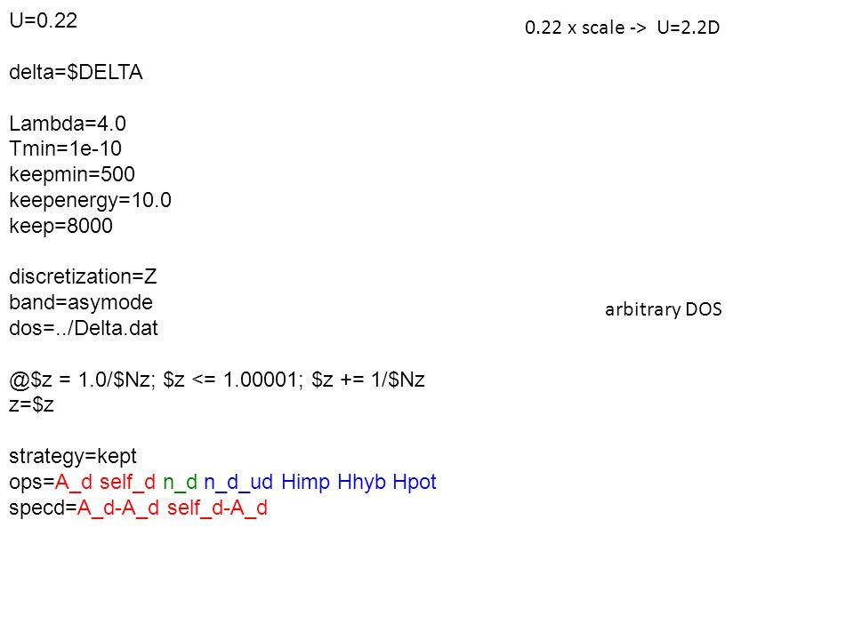U=0.22 delta=$DELTA Lambda=4.0 Tmin=1e-10 keepmin=500 keepenergy=10.0 keep=8000 discretization=Z band=asymode dos=../Delta.dat @$z = 1.0/$Nz; $z <= 1.