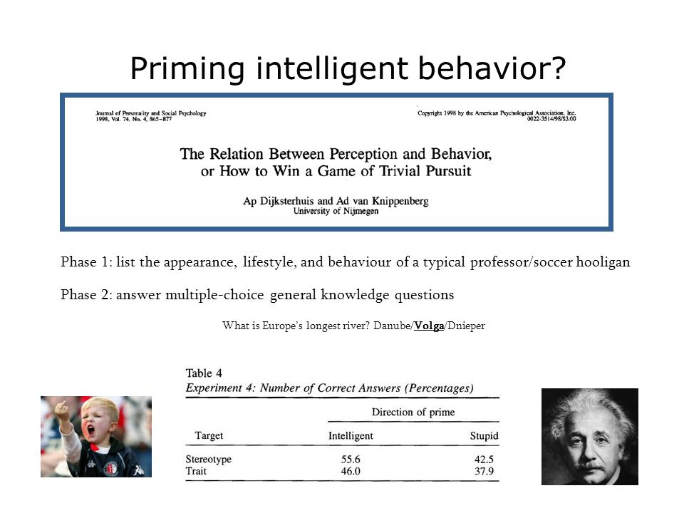 Priming intelligent behavior.