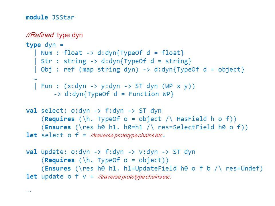 module JSStar type dyn = | Num : float -> d:dyn{TypeOf d = float} | Str : string -> d:dyn{TypeOf d = string} | Obj : ref (map string dyn) -> d:dyn{TypeOf d = object} … | Fun : (x:dyn -> y:dyn -> ST dyn (WP x y)) -> d:dyn{TypeOf d = Function WP} val select: o:dyn -> f:dyn -> ST dyn (Requires (\h.