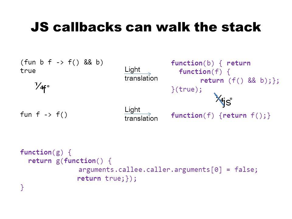 (fun b f -> f() && b) true fun f -> f() function(b) { return function(f) { return (f() && b);}; }(true); function(f) {return f();} function(g) { return g(function() { arguments.callee.caller.arguments[0] = false; return true;}); } JS callbacks can walk the stack Light translation Light translation