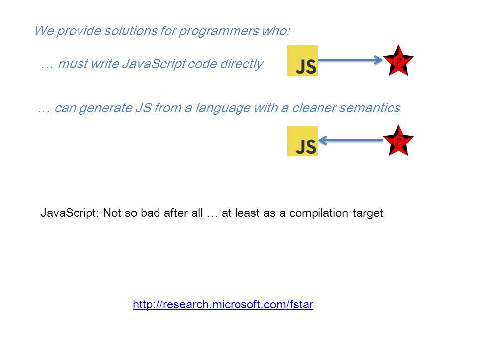 We provide solutions for programmers who: … must write JavaScript code directly … can generate JS from a language with a cleaner semantics http://research.microsoft.com/fstar JavaScript: Not so bad after all … at least as a compilation target