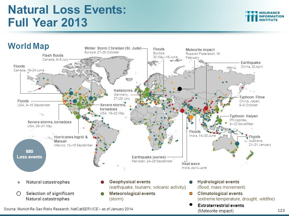 Source: Munich Re Geo Risks Research, NatCatSERVICE – as of January 2014.