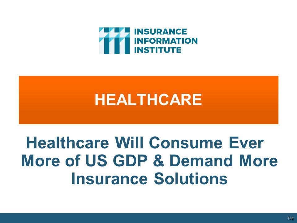 HEALTHCARE 156 Healthcare Will Consume Ever More of US GDP & Demand More Insurance Solutions 12/01/09 - 9pm 156
