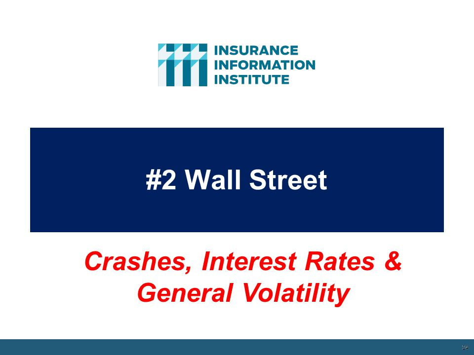 #2 Wall Street 24 12/01/09 - 9pm 24 Crashes, Interest Rates & General Volatility
