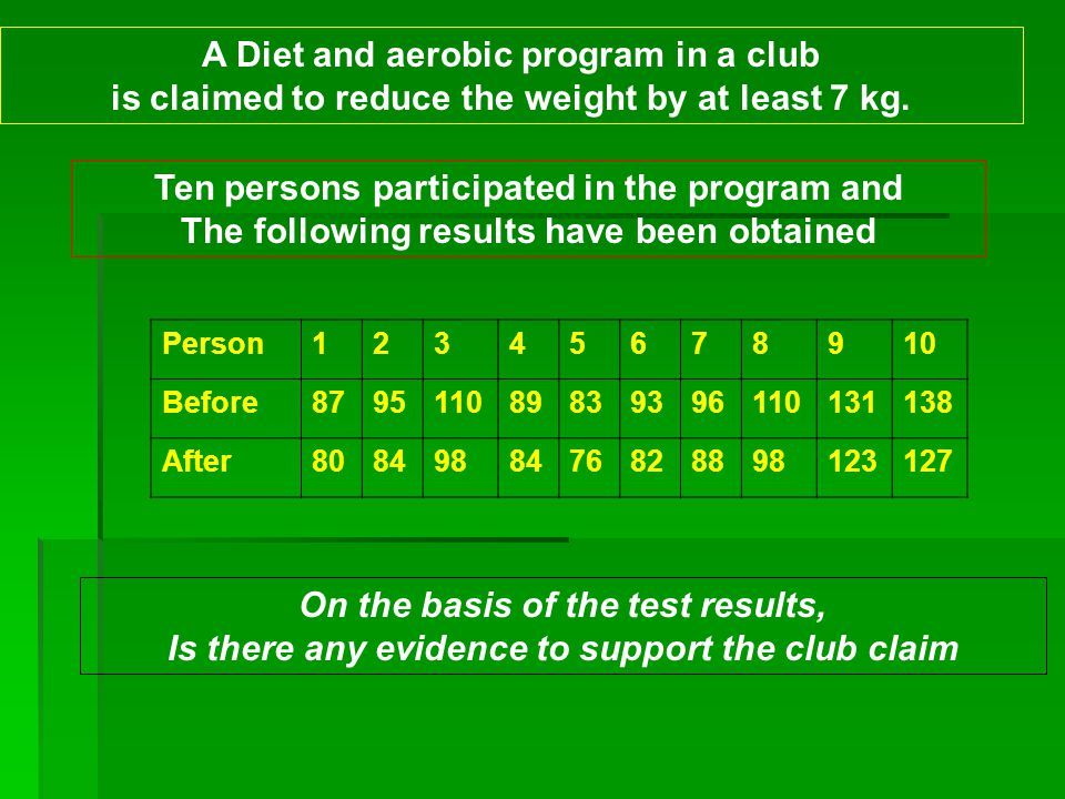 A Diet and aerobic program in a club is claimed to reduce the weight by at least 7 kg. Ten persons participated in the program and The following resul