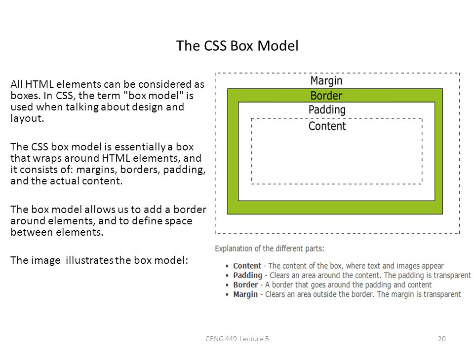 The CSS Box Model All HTML elements can be considered as boxes. In CSS, the term