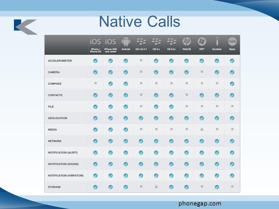 Native Calls phonegap.com