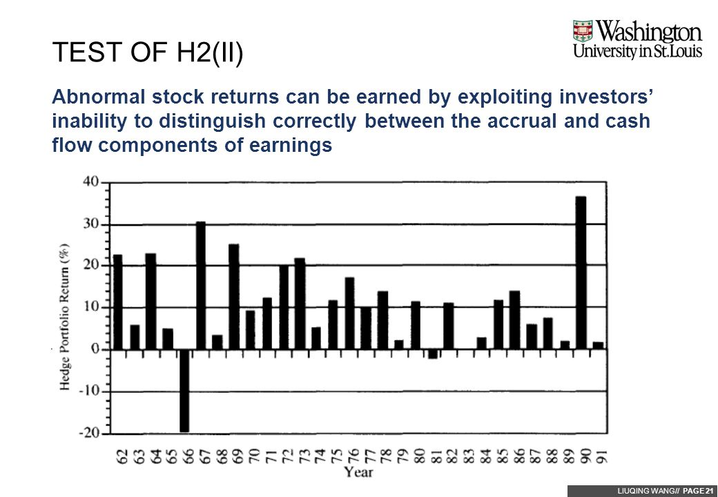 LIUQING WANG// PAGE 21 Abnormal stock returns can be earned by exploiting investors' inability to distinguish correctly between the accrual and cash flow components of earnings TEST OF H2(II)