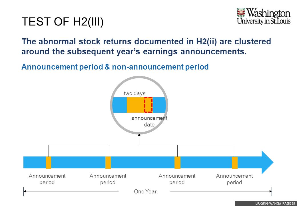 LIUQING WANG// PAGE 24 The abnormal stock returns documented in H2(ii) are clustered around the subsequent year's earnings announcements.